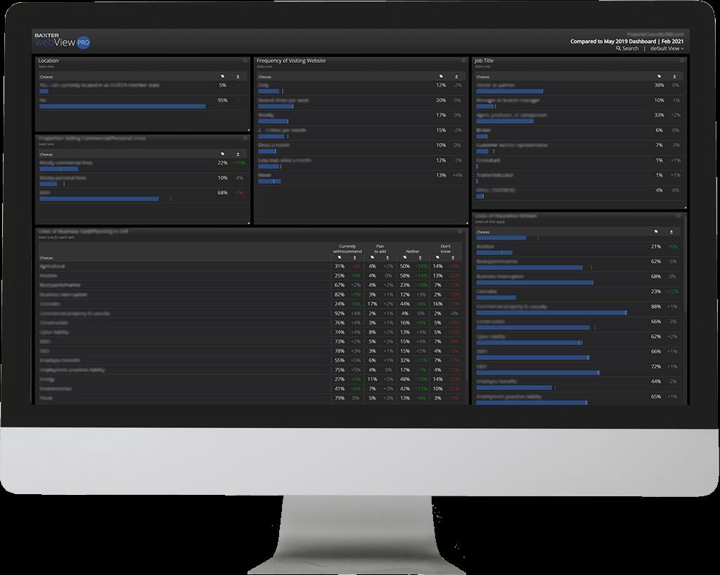 webViePro Dashboard